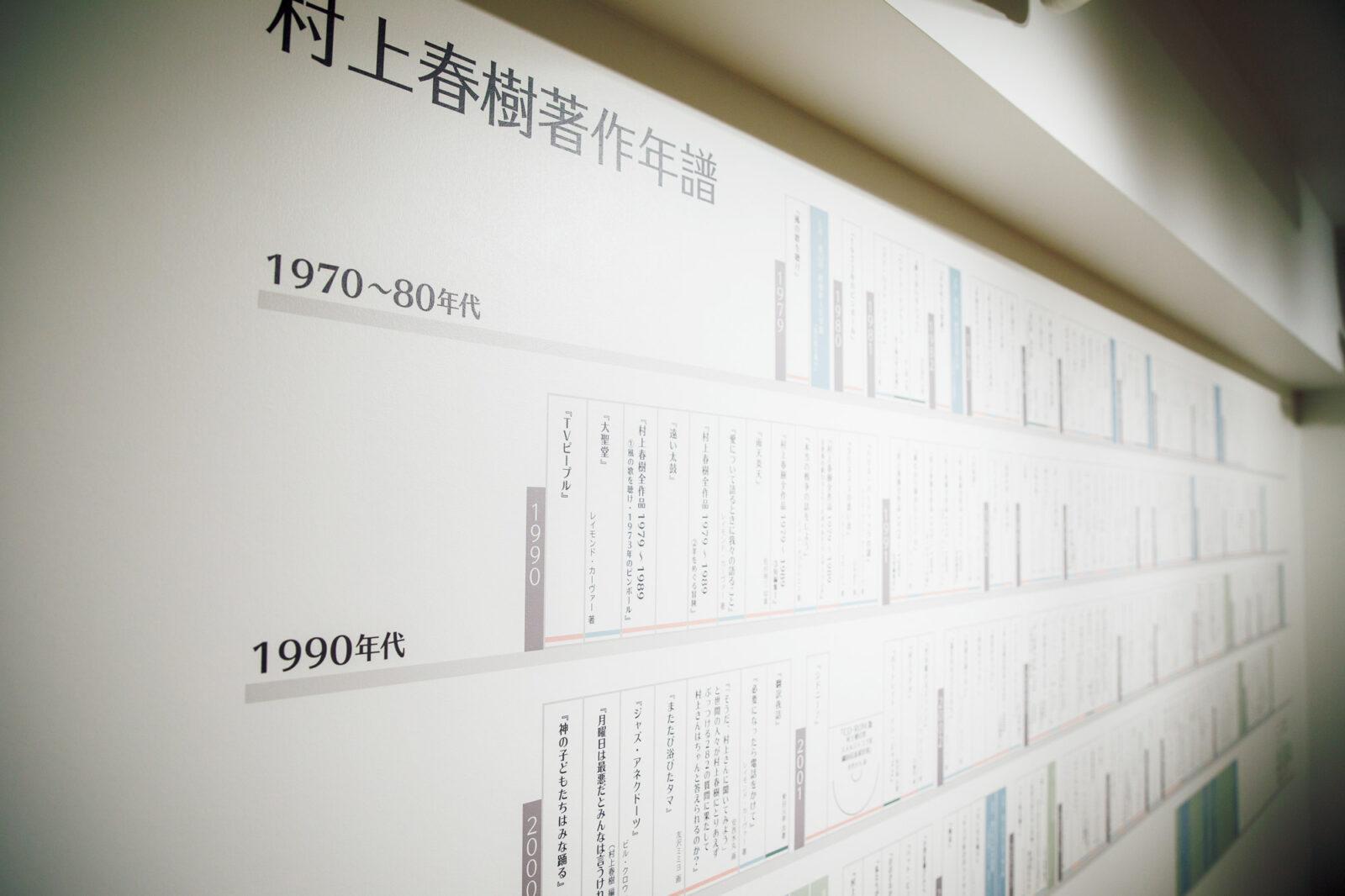 1階奥の壁面に書かれた、村上春樹全著作を網羅した年譜。年を重ねるごとに記録が書き足されていく。